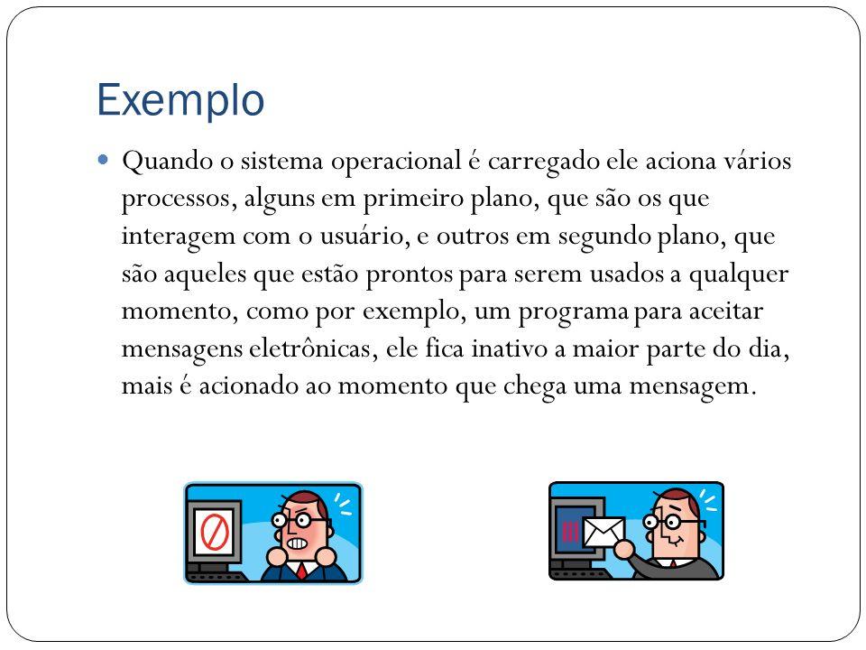 Exemplo Quando o sistema operacional é carregado ele aciona vários processos, alguns em primeiro plano, que são os que interagem com o usuário, e outr