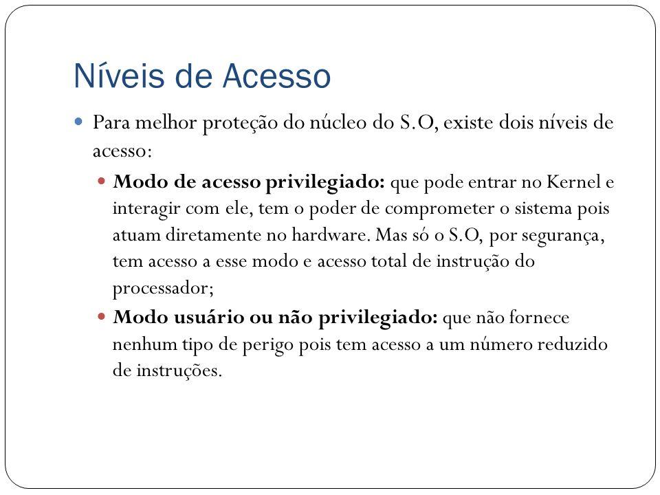 Níveis de Acesso Para melhor proteção do núcleo do S.O, existe dois níveis de acesso: Modo de acesso privilegiado: que pode entrar no Kernel e interag