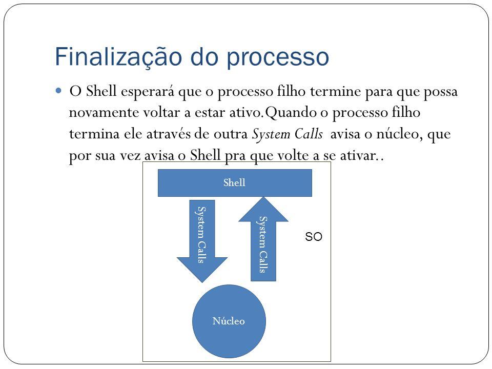 Finalização do processo O Shell esperará que o processo filho termine para que possa novamente voltar a estar ativo.Quando o processo filho termina el