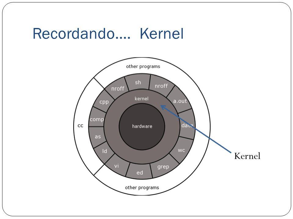 Recordando...Kernel O QUE É UM KERNEL.