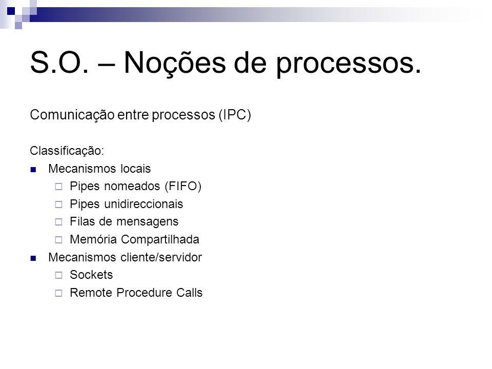 S.O. – Noções de processos. Comunicação entre processos (IPC) Classificação: Mecanismos locais Pipes nomeados (FIFO) Pipes unidireccionais Filas de me