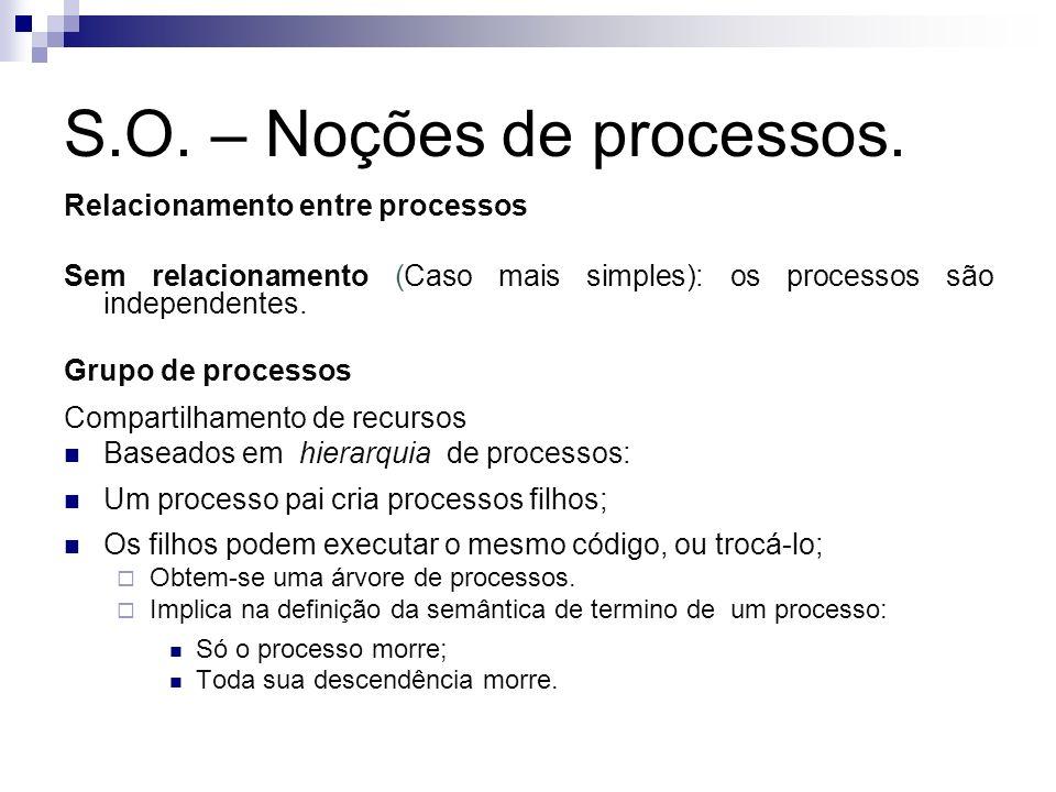 S.O. – Noções de processos. Relacionamento entre processos Sem relacionamento (Caso mais simples): os processos são independentes. Grupo de processos