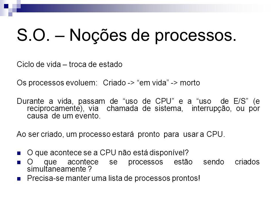 S.O. – Noções de processos. Ciclo de vida – troca de estado Os processos evoluem: Criado -> em vida -> morto Durante a vida, passam de uso de CPU e a