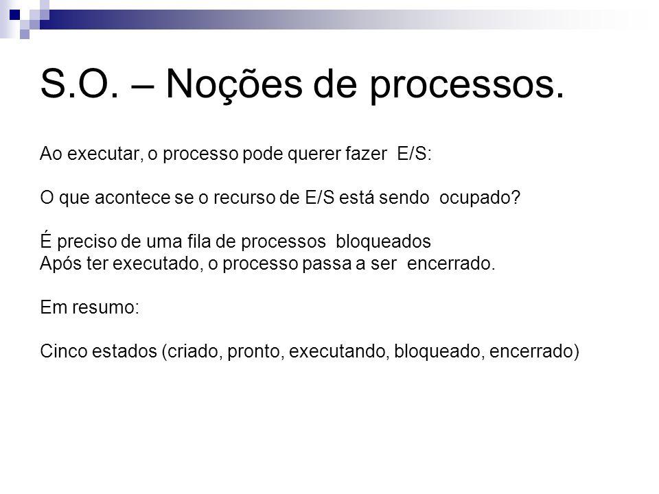 S.O. – Noções de processos. Ao executar, o processo pode querer fazer E/S: O que acontece se o recurso de E/S está sendo ocupado? É preciso de uma fil