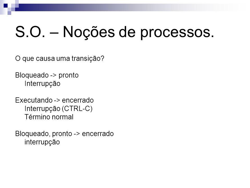S.O. – Noções de processos. O que causa uma transição? Bloqueado -> pronto Interrupção Executando -> encerrado Interrupção (CTRL-C) Término normal Blo