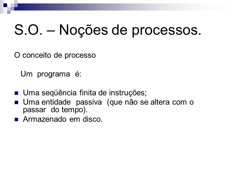 S.O. – Noções de processos. O conceito de processo Um programa é: Uma seqüência finita de instruções; Uma entidade passiva (que não se altera com o pa