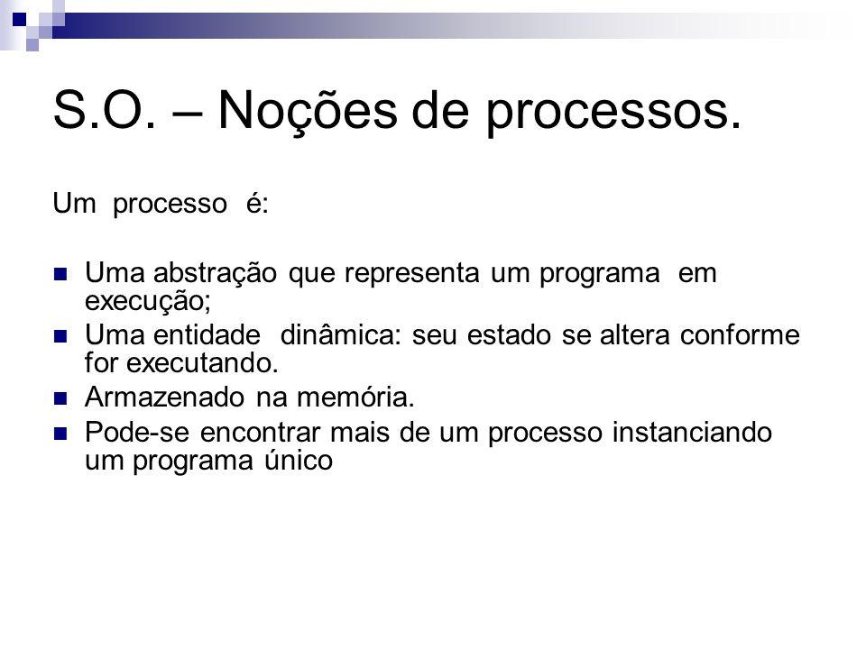 S.O. – Noções de processos. Um processo é: Uma abstração que representa um programa em execução; Uma entidade dinâmica: seu estado se altera conforme