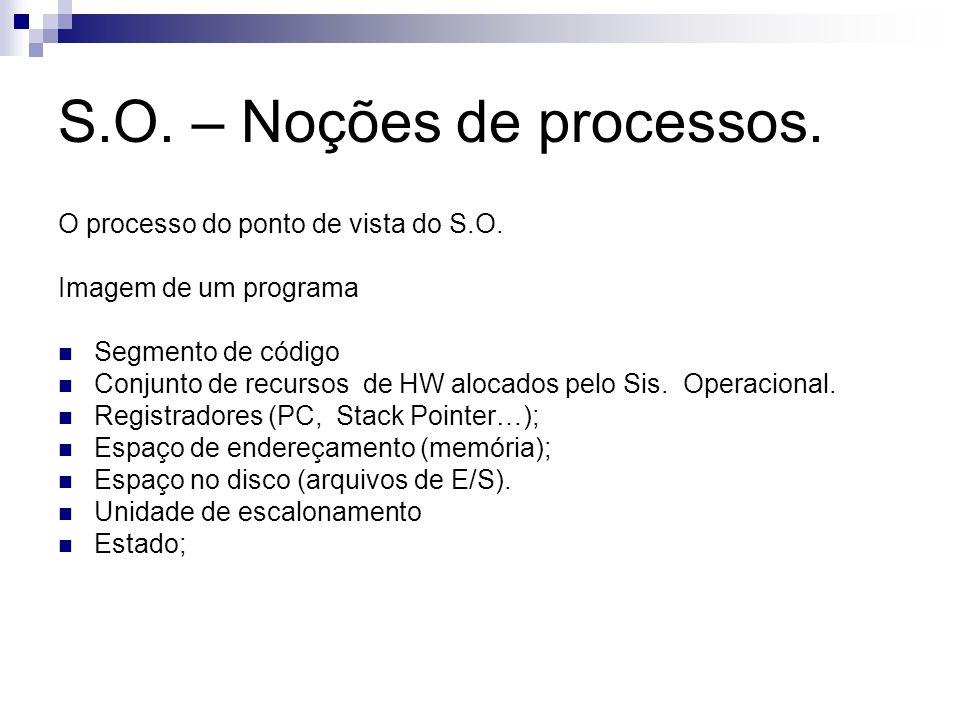 S.O. – Noções de processos. O processo do ponto de vista do S.O. Imagem de um programa Segmento de código Conjunto de recursos de HW alocados pelo Sis