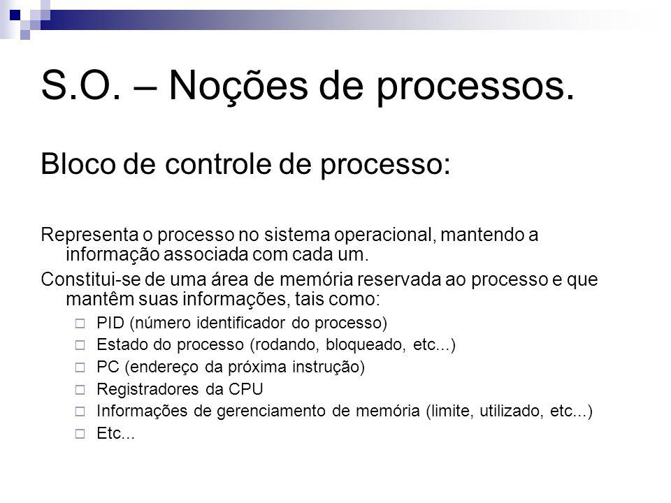 S.O. – Noções de processos. Bloco de controle de processo: Representa o processo no sistema operacional, mantendo a informação associada com cada um.