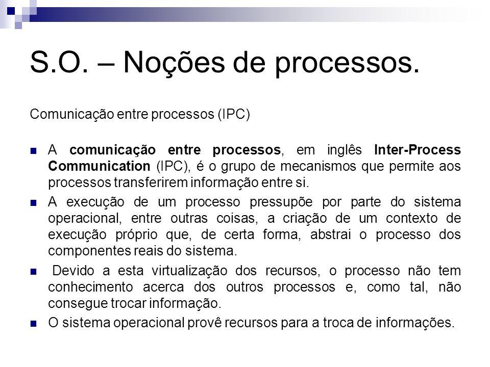 S.O. – Noções de processos. Comunicação entre processos (IPC) A comunicação entre processos, em inglês Inter-Process Communication (IPC), é o grupo de