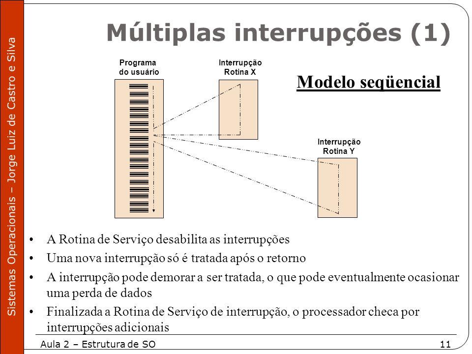Aula 2 – Estrutura de SO11 Sistemas Operacionais – Jorge Luiz de Castro e Silva A Rotina de Serviço desabilita as interrupções Uma nova interrupção só