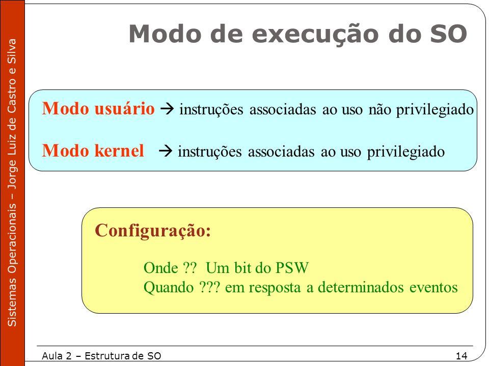 Aula 2 – Estrutura de SO14 Sistemas Operacionais – Jorge Luiz de Castro e Silva Modo usuário instruções associadas ao uso não privilegiado Modo kernel