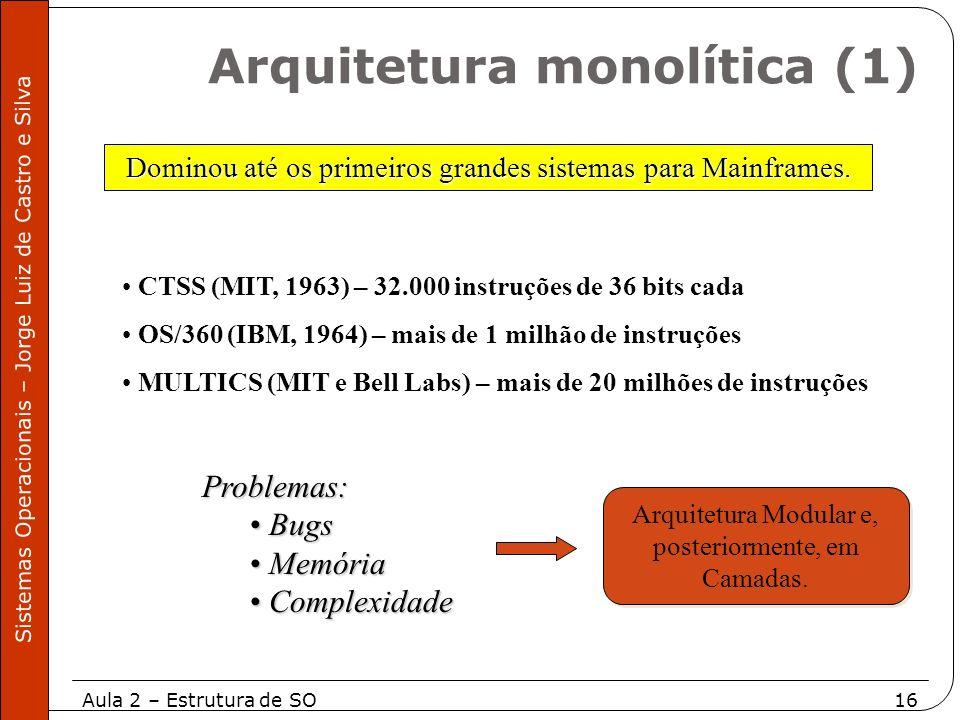 Aula 2 – Estrutura de SO16 Sistemas Operacionais – Jorge Luiz de Castro e Silva Dominou até os primeiros grandes sistemas para Mainframes. CTSS (MIT,