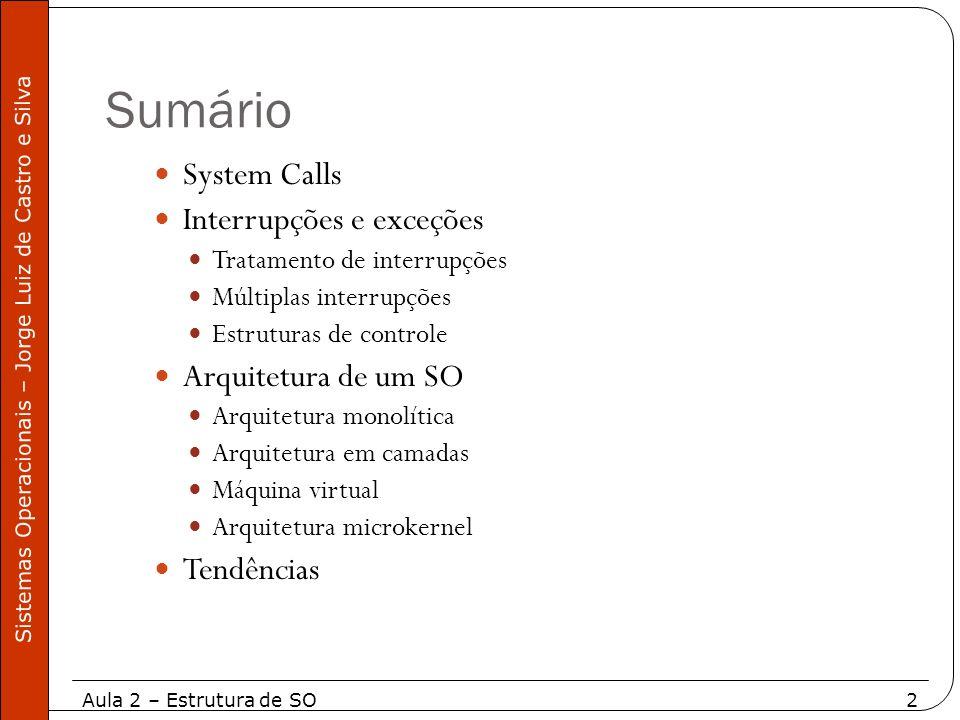 Aula 2 – Estrutura de SO2 Sistemas Operacionais – Jorge Luiz de Castro e Silva Sumário System Calls Interrupções e exceções Tratamento de interrupções