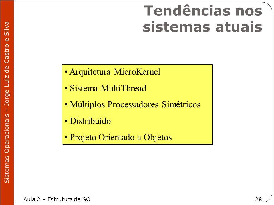 Aula 2 – Estrutura de SO28 Sistemas Operacionais – Jorge Luiz de Castro e Silva Arquitetura MicroKernel Sistema MultiThread Múltiplos Processadores Si