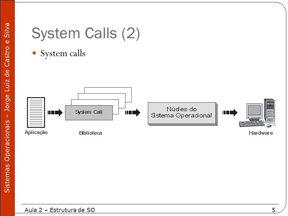 Aula 2 – Estrutura de SO6 Sistemas Operacionais – Jorge Luiz de Castro e Silva System Calls (3) Chamada a uma rotina do sistema