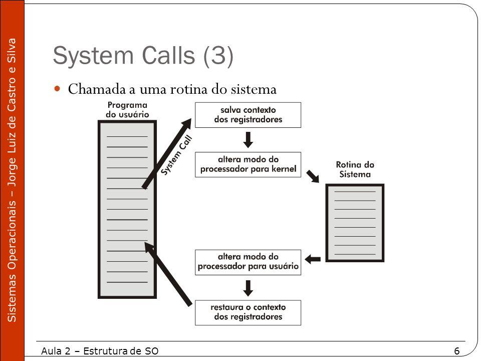 Aula 2 – Estrutura de SO7 Sistemas Operacionais – Jorge Luiz de Castro e Silva System Calls (4) Funções Gerência de processos e threads Gerência de memória Gerência do sistema de arquivos Gerência de dispositivos Tipos de instruções Privilegiadas Não-privilegiadas Modos de acesso Usuário Kernel ou supervisor