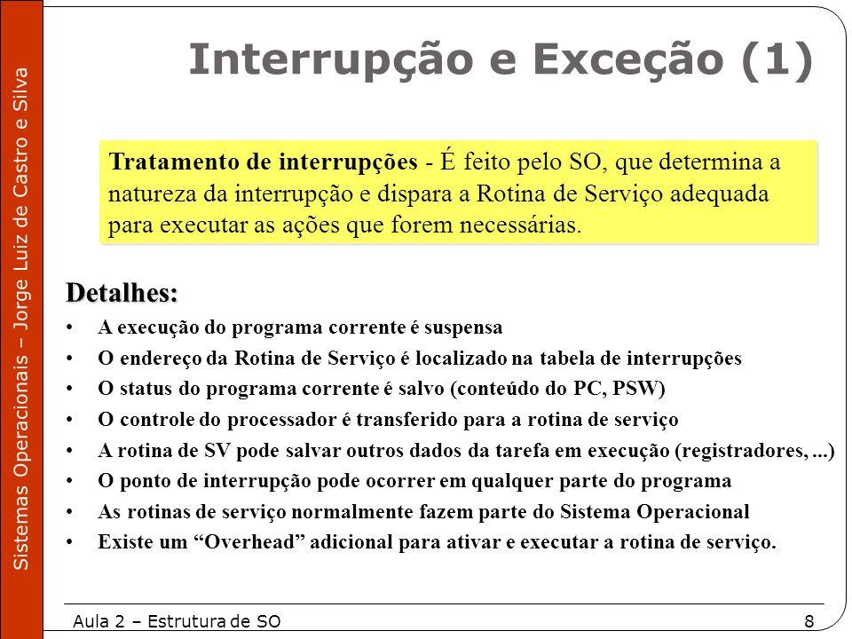 Aula 2 – Estrutura de SO9 Sistemas Operacionais – Jorge Luiz de Castro e Silva Interrupção e Exceção (2) Mecanismo de Interrupção e Exceção