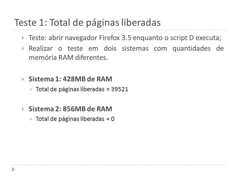Teste 1: Total de páginas liberadas Teste: abrir navegador Firefox 3.5 enquanto o script D executa; Realizar o teste em dois sistemas com quantidades