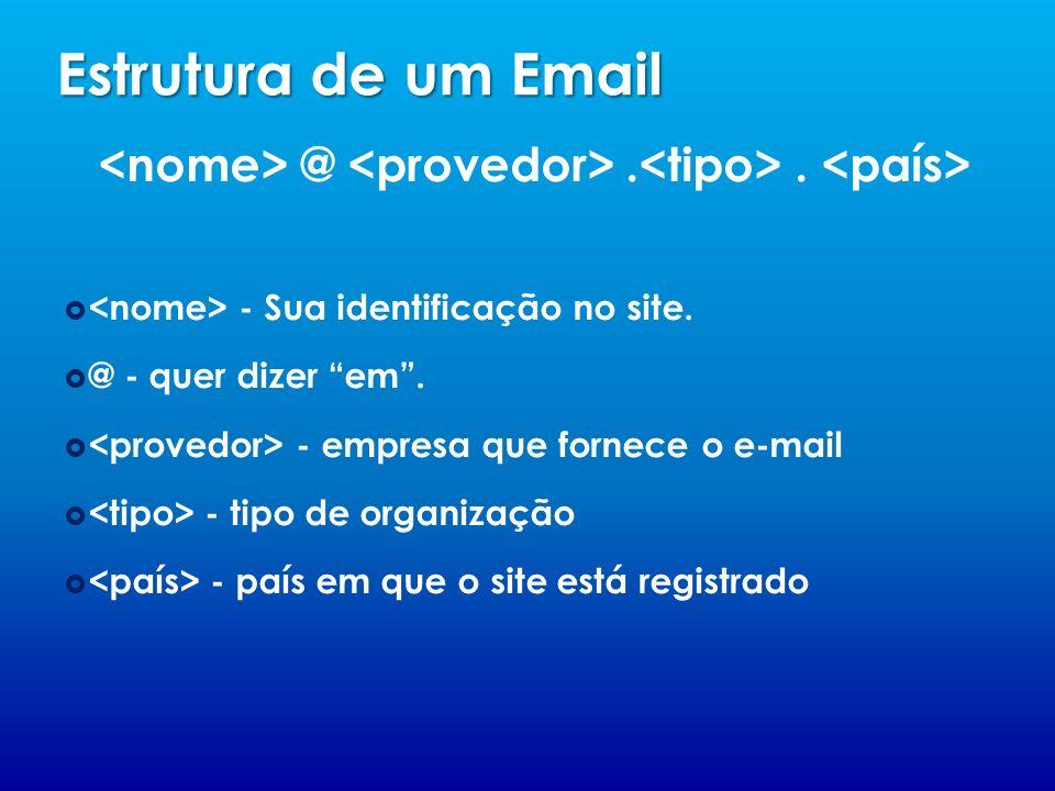 Estrutura de um Email @.. - Sua identificação no site. @ - quer dizer em. - empresa que fornece o e-mail - tipo de organização - país em que o site es