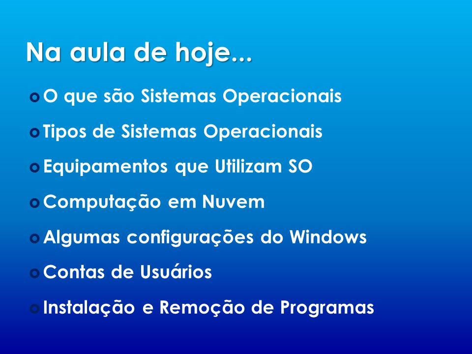 Na aula de hoje... O que são Sistemas Operacionais Tipos de Sistemas Operacionais Equipamentos que Utilizam SO Computação em Nuvem Algumas configuraçõ