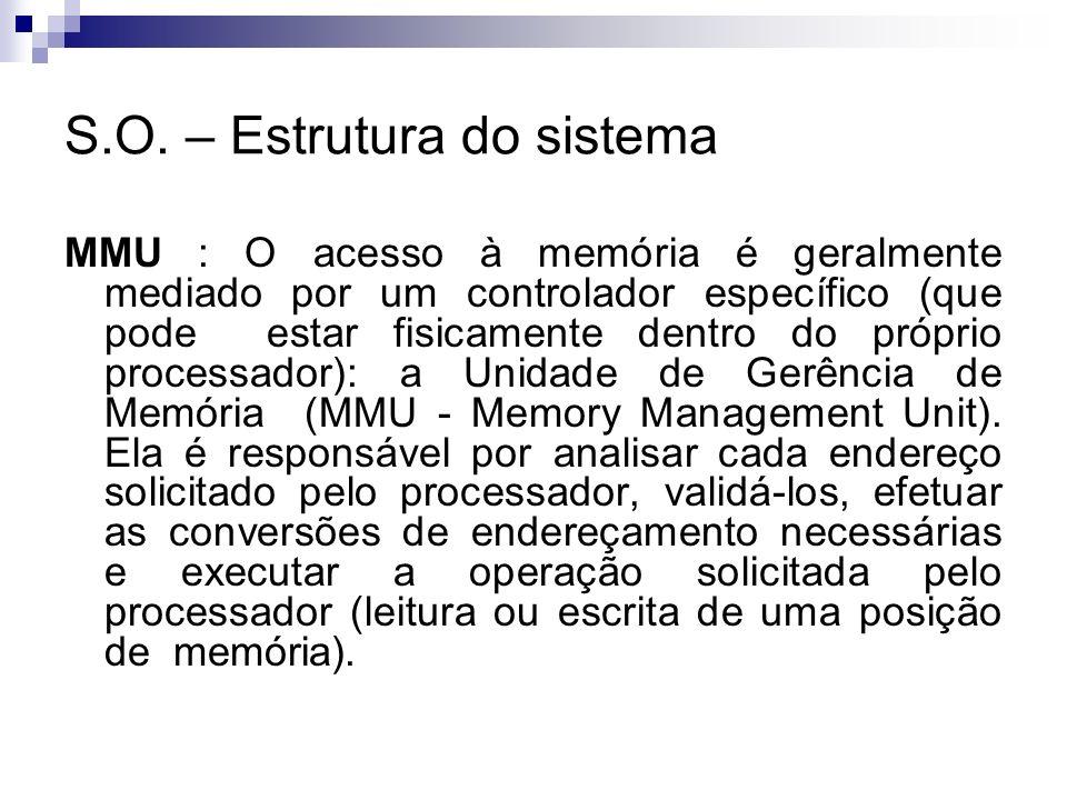 S.O. – Estrutura do sistema MMU : O acesso à memória é geralmente mediado por um controlador específico (que pode estar fisicamente dentro do próprio