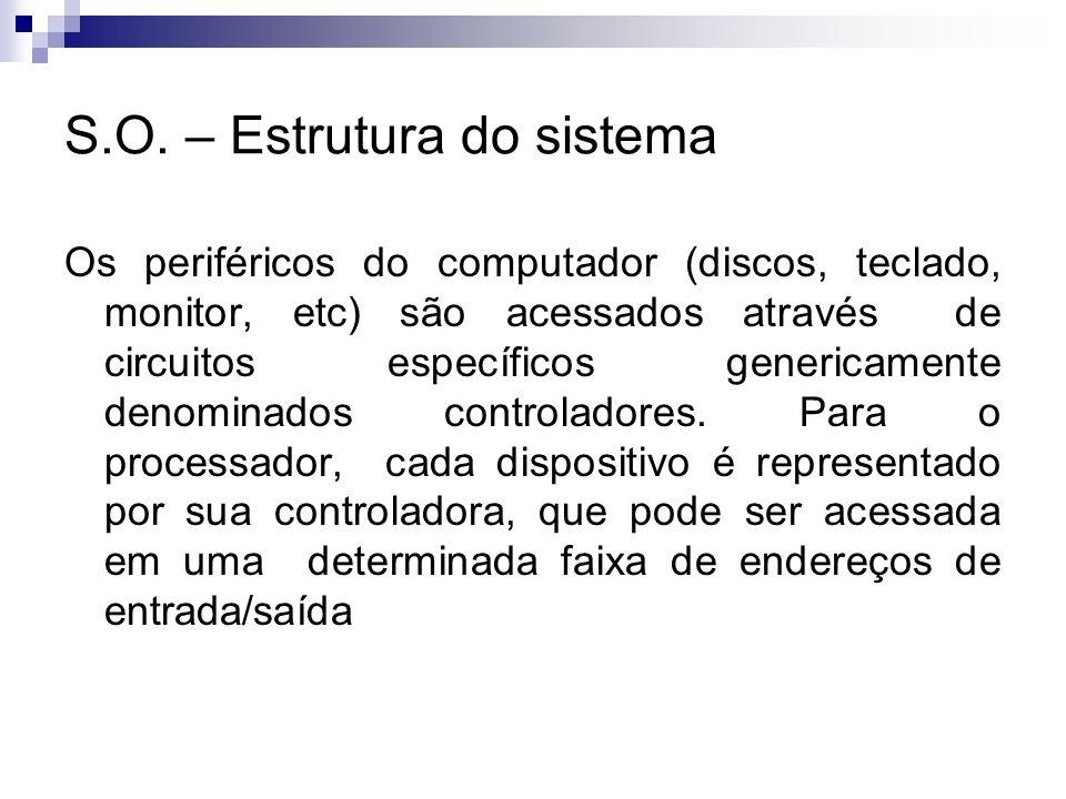 S.O. – Estrutura do sistema Os periféricos do computador (discos, teclado, monitor, etc) são acessados através de circuitos específicos genericamente