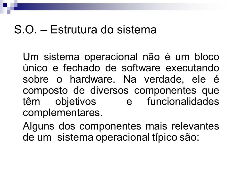 S.O. – Estrutura do sistema Um sistema operacional não é um bloco único e fechado de software executando sobre o hardware. Na verdade, ele é composto