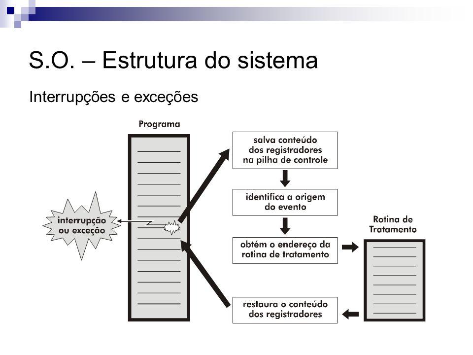 S.O. – Estrutura do sistema Interrupções e exceções