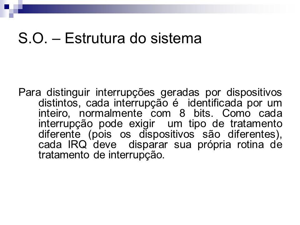 S.O. – Estrutura do sistema Para distinguir interrupções geradas por dispositivos distintos, cada interrupção é identificada por um inteiro, normalmen