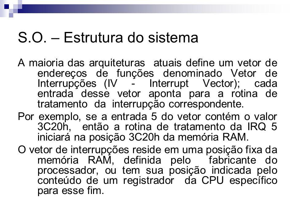 S.O. – Estrutura do sistema A maioria das arquiteturas atuais define um vetor de endereços de funções denominado Vetor de Interrupções (IV - Interrupt
