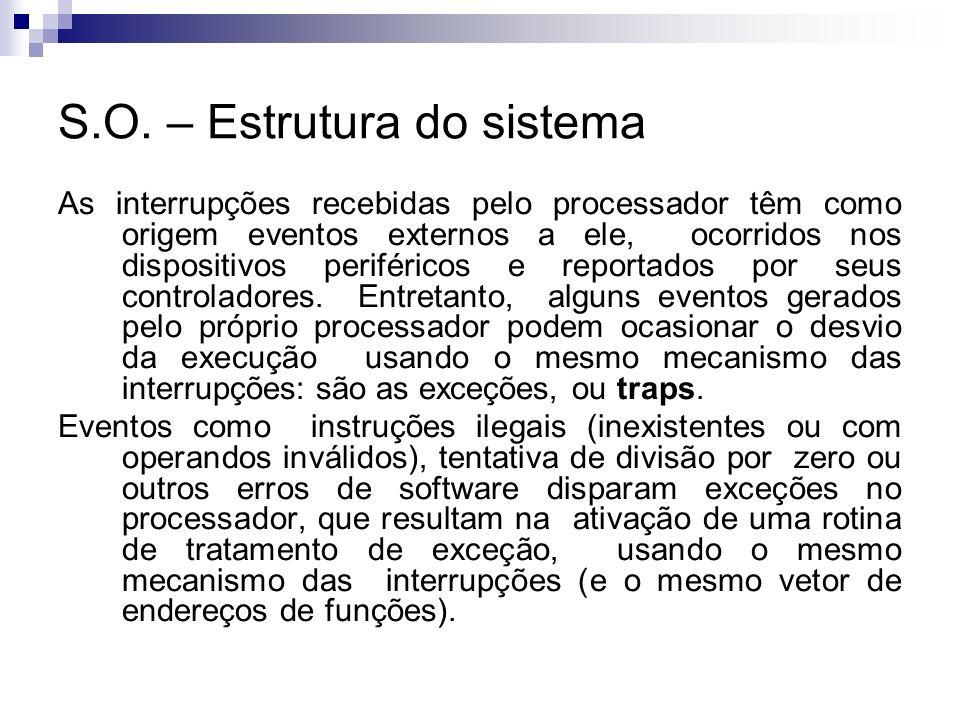 S.O. – Estrutura do sistema As interrupções recebidas pelo processador têm como origem eventos externos a ele, ocorridos nos dispositivos periféricos