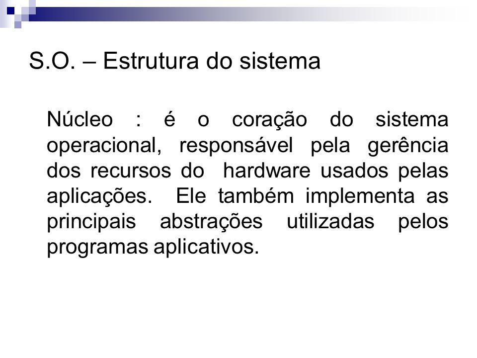 S.O. – Estrutura do sistema Núcleo : é o coração do sistema operacional, responsável pela gerência dos recursos do hardware usados pelas aplicações. E