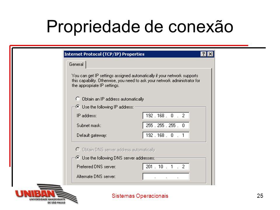 Sistemas Operacionais25 Propriedade de conexão
