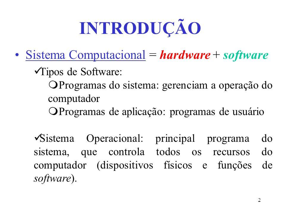 2 INTRODUÇÃO Sistema Computacional = hardware + software Tipos de Software: Programas do sistema: gerenciam a operação do computador Programas de apli