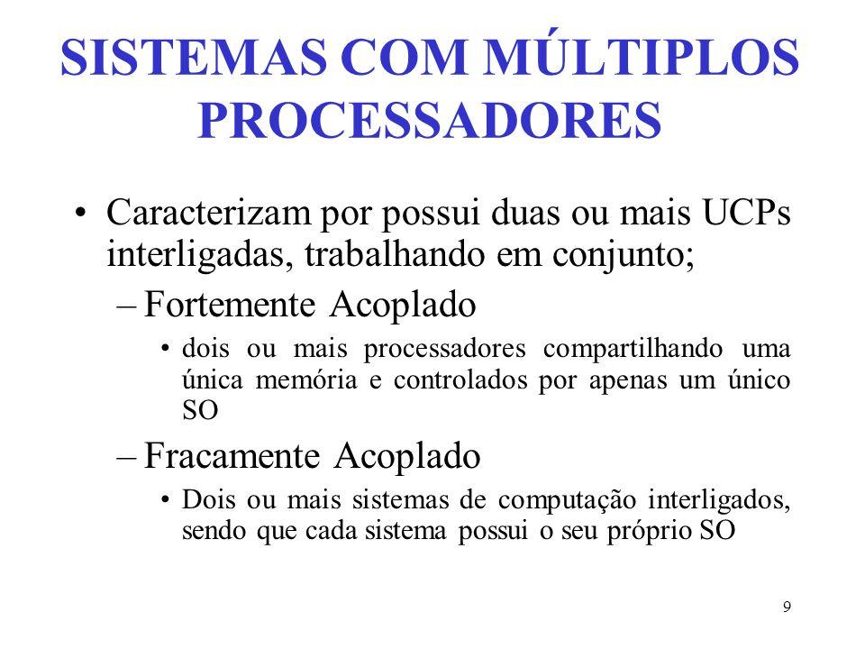 10 ESTRUTURA DO SO Formado por um conjunto de rotinas (procedimentos) que oferecem serviços aos usuários do sistema e suas aplicações, bem como a outras rotinas do próprio sistema.
