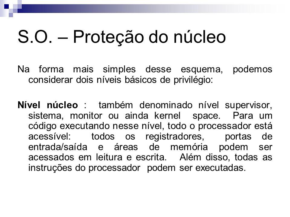 S.O. – Proteção do núcleo Na forma mais simples desse esquema, podemos considerar dois níveis básicos de privilégio: Nível núcleo : também denominado