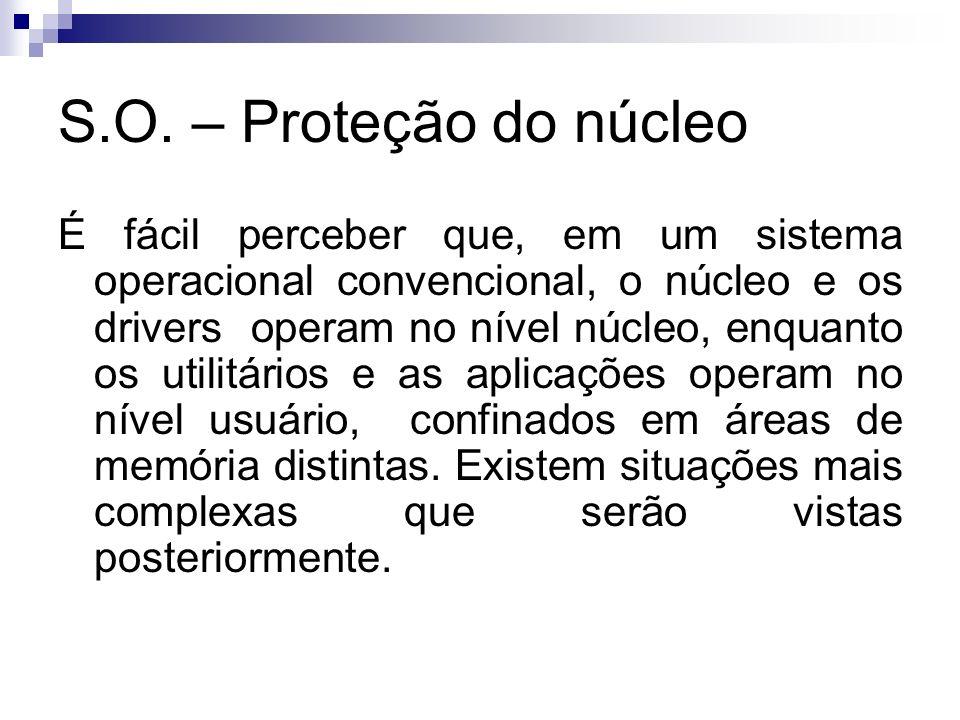 S.O. – Proteção do núcleo É fácil perceber que, em um sistema operacional convencional, o núcleo e os drivers operam no nível núcleo, enquanto os util
