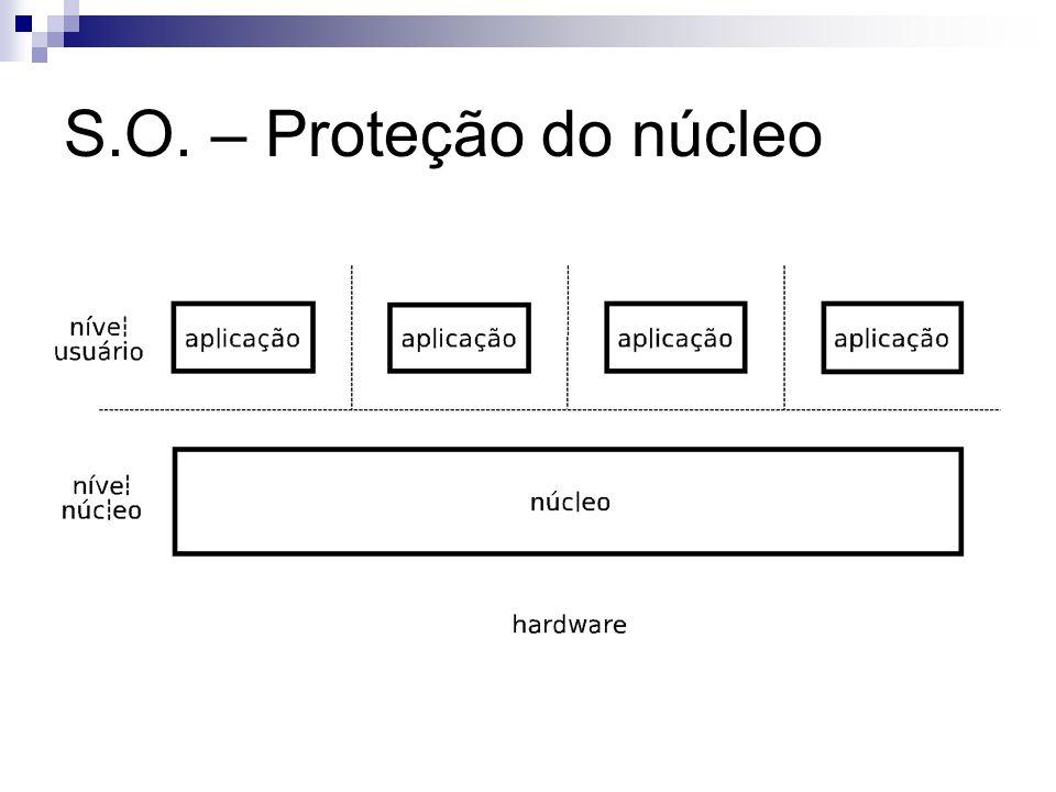 S.O. – Proteção do núcleo