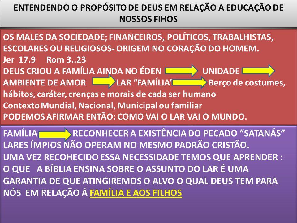 OS MALES DA SOCIEDADE; FINANCEIROS, POLÍTICOS, TRABALHISTAS, ESCOLARES OU RELIGIOSOS- ORIGEM NO CORAÇÃO DO HOMEM. Jer 17.9 Rom 3..23 DEUS CRIOU A FAMÍ