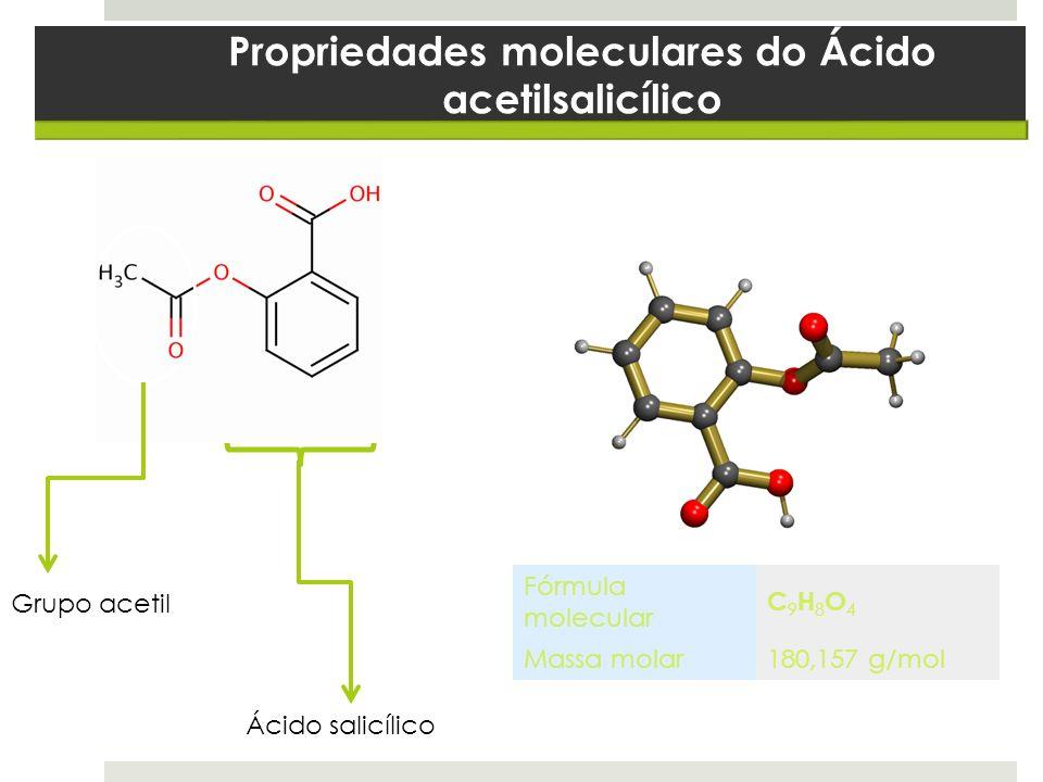 Grupo acetil Ácido salicílico Fórmula molecular C9H8O4 C9H8O4 Massa molar180,157 g/mol Propriedades moleculares do Ácido acetilsalicílico