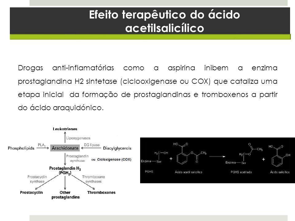 Efeito terapêutico do ácido acetilsalicílico Drogas anti-inflamatórias como a aspirina inibem a enzima prostaglandina H2 sintetase (ciclooxigenase ou