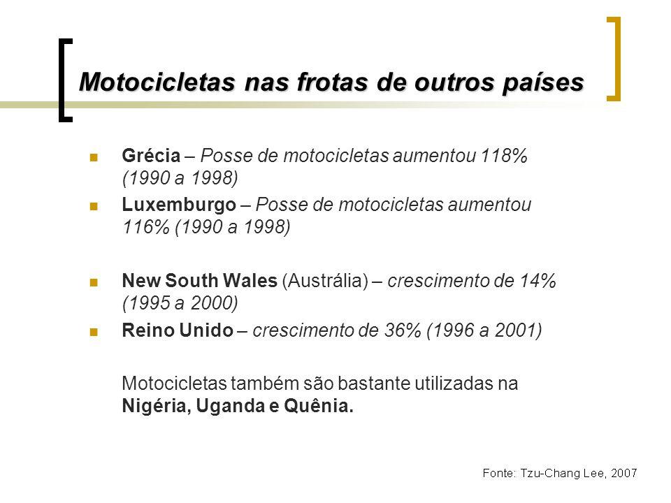 Motocicletas nas frotas de outros países Grécia – Posse de motocicletas aumentou 118% (1990 a 1998) Luxemburgo – Posse de motocicletas aumentou 116% (
