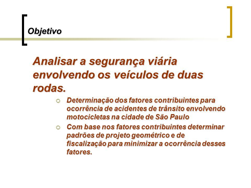 Objetivo Analisar a segurança viária envolvendo os veículos de duas rodas. Determinação dos fatores contribuintes para ocorrência de acidentes de trân