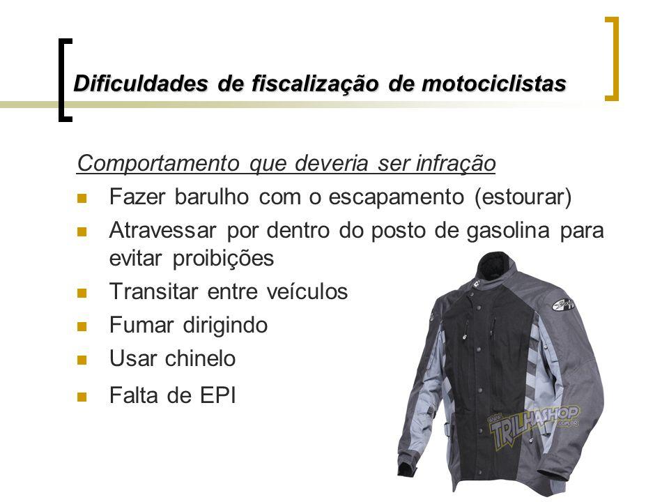 Dificuldades de fiscalização de motociclistas Comportamento que deveria ser infração Fazer barulho com o escapamento (estourar) Atravessar por dentro