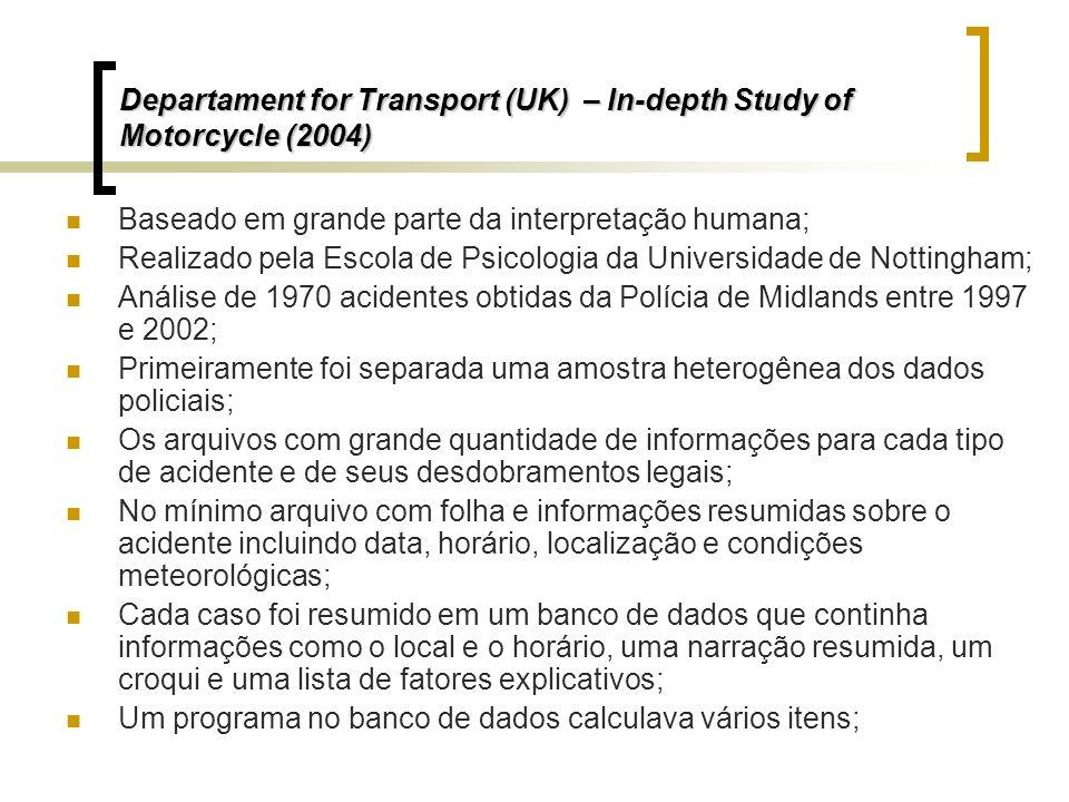 Departament for Transport (UK) – In-depth Study of Motorcycle (2004) Baseado em grande parte da interpretação humana; Realizado pela Escola de Psicolo