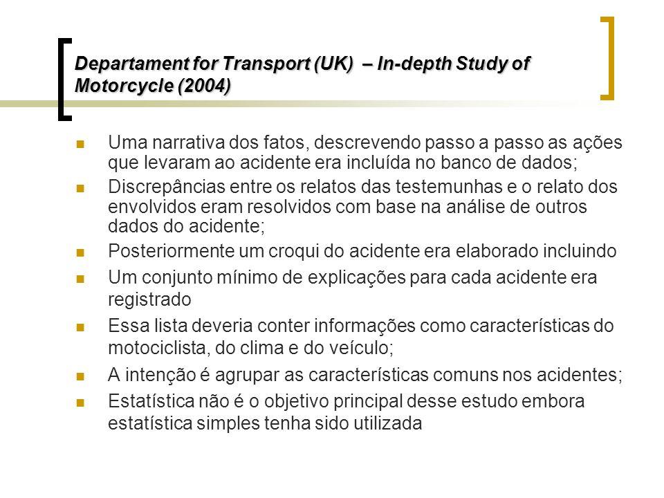Departament for Transport (UK) – In-depth Study of Motorcycle (2004) Uma narrativa dos fatos, descrevendo passo a passo as ações que levaram ao aciden