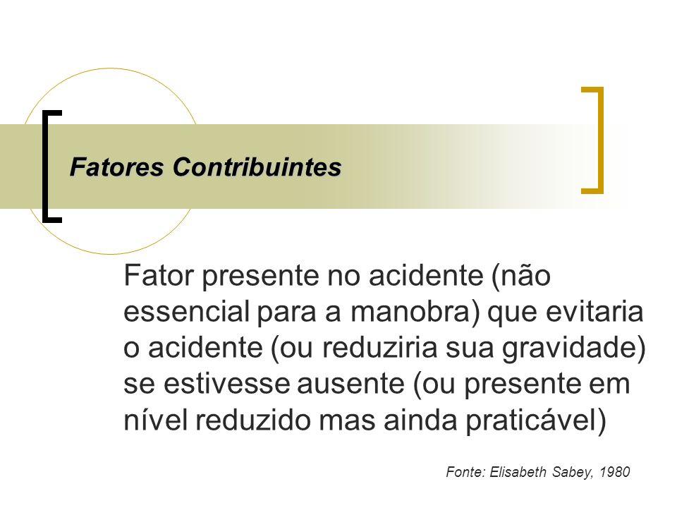 Fator presente no acidente (não essencial para a manobra) que evitaria o acidente (ou reduziria sua gravidade) se estivesse ausente (ou presente em ní