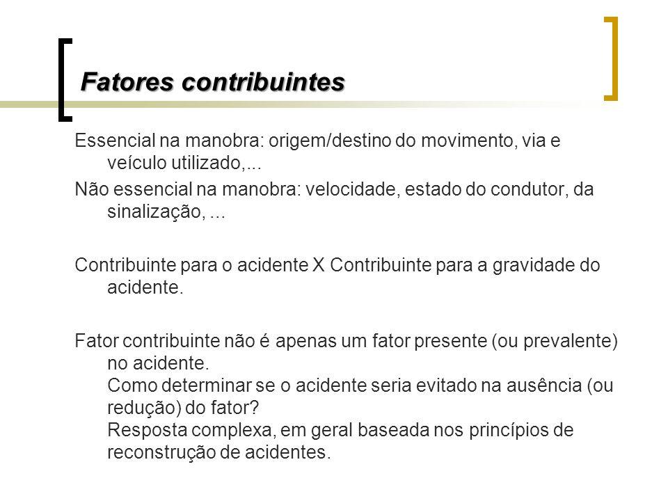 Fatores contribuintes Essencial na manobra: origem/destino do movimento, via e veículo utilizado,... Não essencial na manobra: velocidade, estado do c