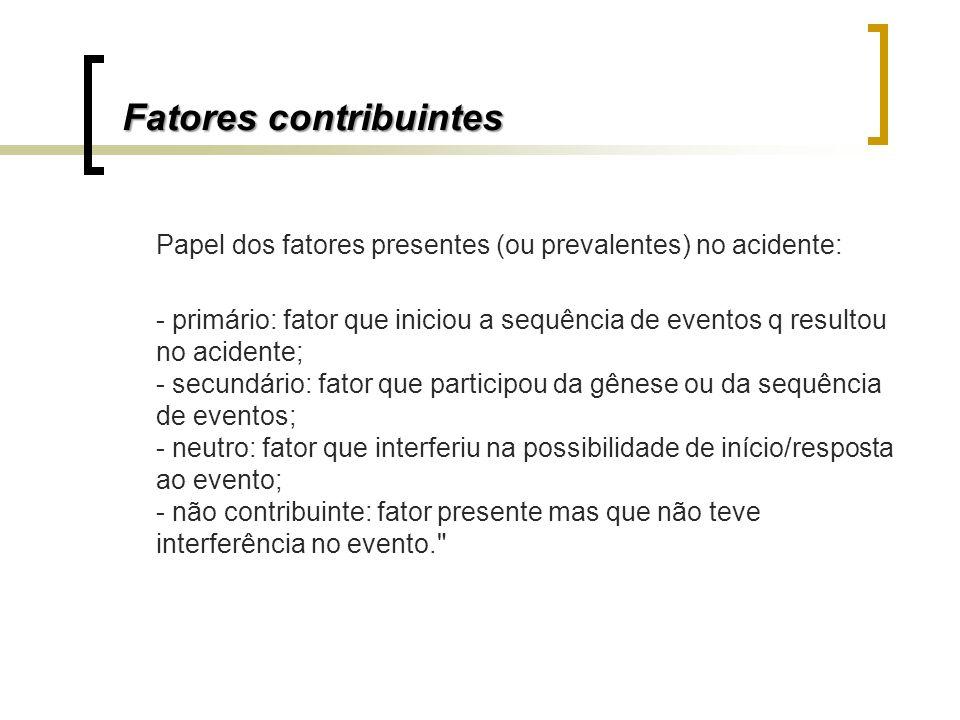 Fatores contribuintes Papel dos fatores presentes (ou prevalentes) no acidente: - primário: fator que iniciou a sequência de eventos q resultou no aci